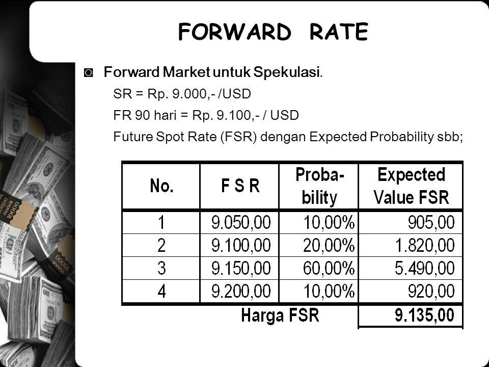 ◙Forward Market untuk Spekulasi. SR = Rp. 9.000,- /USD FR 90 hari = Rp. 9.100,- / USD Future Spot Rate (FSR) dengan Expected Probability sbb; FORWARD