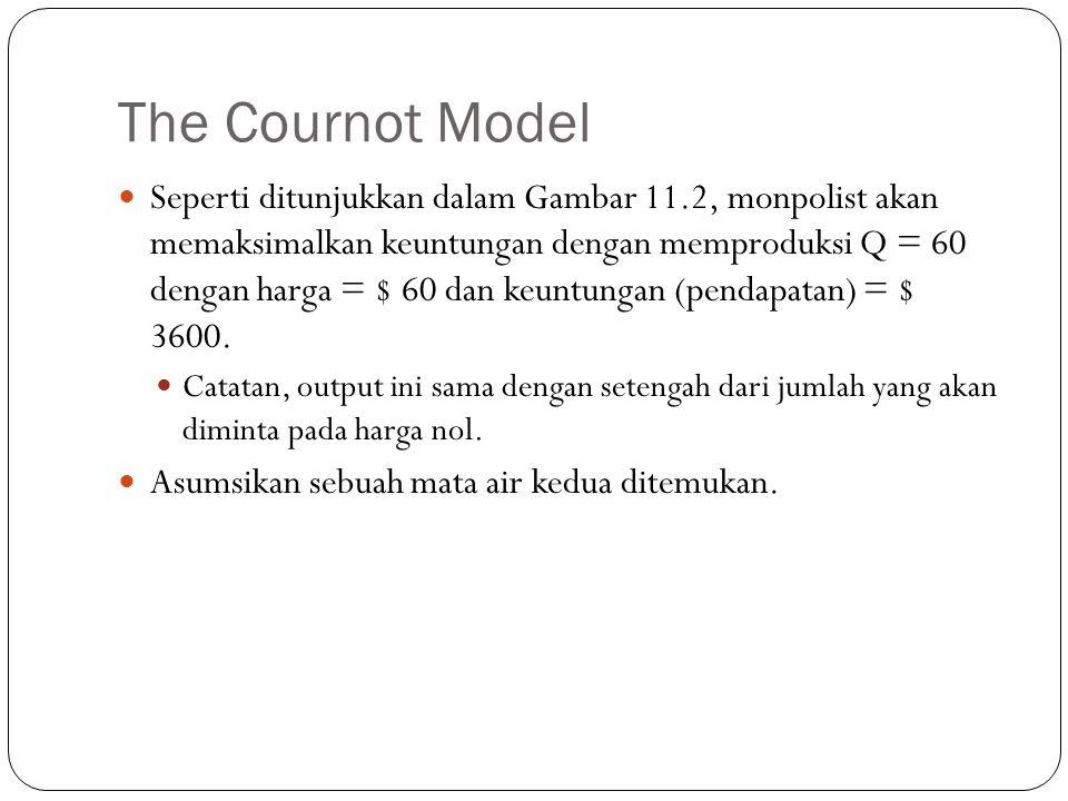 The Cournot Model Seperti ditunjukkan dalam Gambar 11.2, monpolist akan memaksimalkan keuntungan dengan memproduksi Q = 60 dengan harga = $ 60 dan keuntungan (pendapatan) = $ 3600.