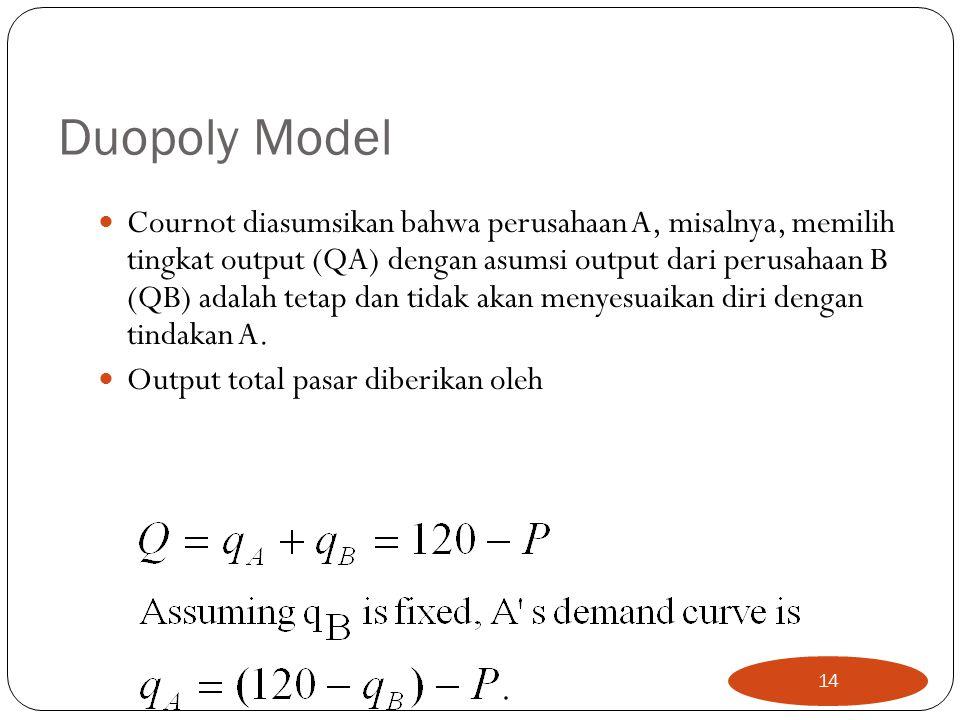 Duopoly Model Cournot diasumsikan bahwa perusahaan A, misalnya, memilih tingkat output (QA) dengan asumsi output dari perusahaan B (QB) adalah tetap dan tidak akan menyesuaikan diri dengan tindakan A.