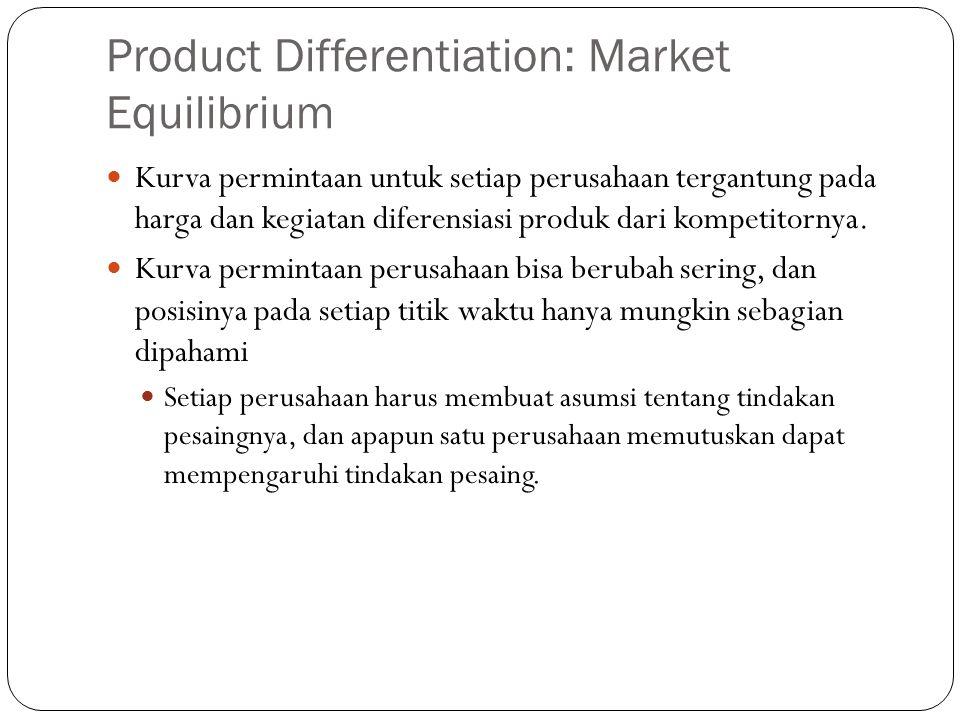 Product Differentiation: Market Equilibrium Kurva permintaan untuk setiap perusahaan tergantung pada harga dan kegiatan diferensiasi produk dari kompetitornya.