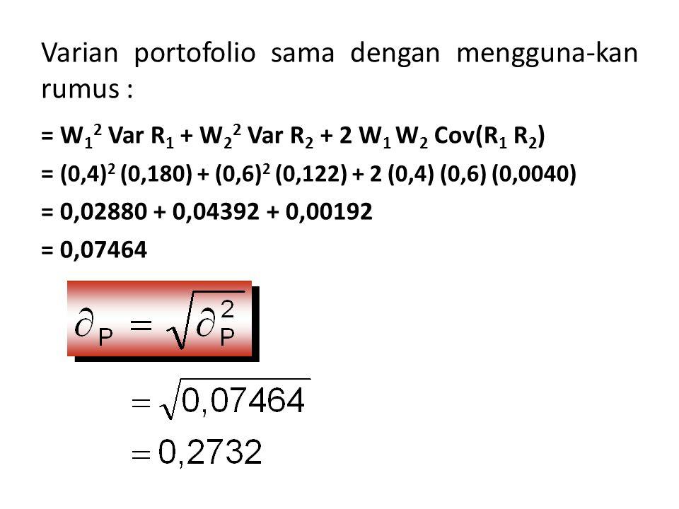Varian portofolio sama dengan mengguna-kan rumus : = W 1 2 Var R 1 + W 2 2 Var R 2 + 2 W 1 W 2 Cov(R 1 R 2 ) = (0,4) 2 (0,180) + (0,6) 2 (0,122) + 2 (