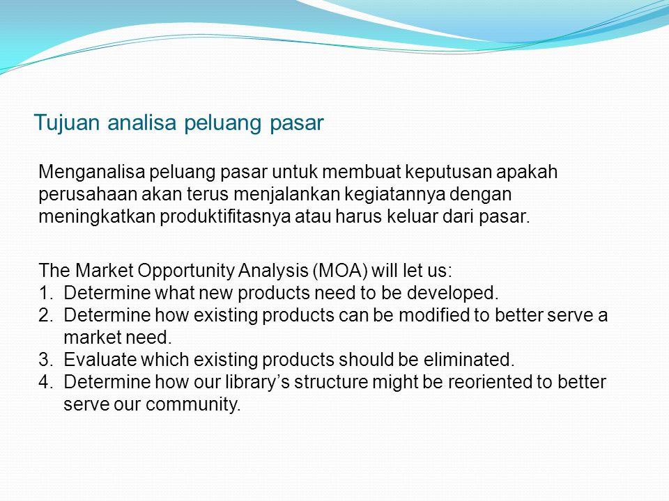 Tujuan analisa peluang pasar Menganalisa peluang pasar untuk membuat keputusan apakah perusahaan akan terus menjalankan kegiatannya dengan meningkatka