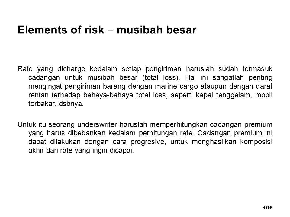 106 Elements of risk – musibah besar Rate yang dicharge kedalam setiap pengiriman haruslah sudah termasuk cadangan untuk musibah besar (total loss). H