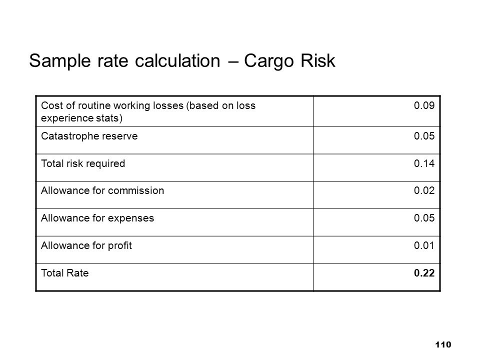 110 Sample rate calculation – Cargo Risk Cost of routine working losses (based on loss experience stats) 0.09 Catastrophe reserve0.05 Total risk requi