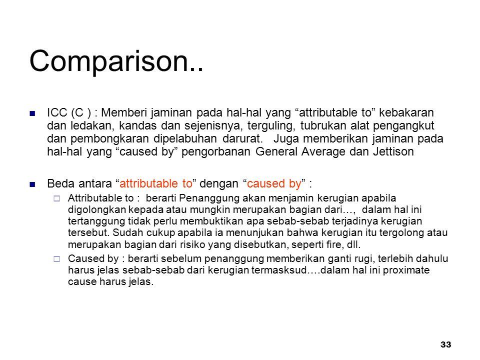 """33 Comparison.. ICC (C ) : Memberi jaminan pada hal-hal yang """"attributable to"""" kebakaran dan ledakan, kandas dan sejenisnya, terguling, tubrukan alat"""