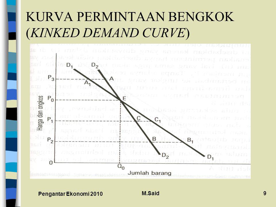Pengantar Ekonomi 2010 M.Said10 BENTUK HAMBATAN MASUK DALAM OLIGOPOLI SKALA EKONOMIS PERBEDAAN BIAYA PRODUKSI KEISTIMEWAAN HASIL PRODUKSI