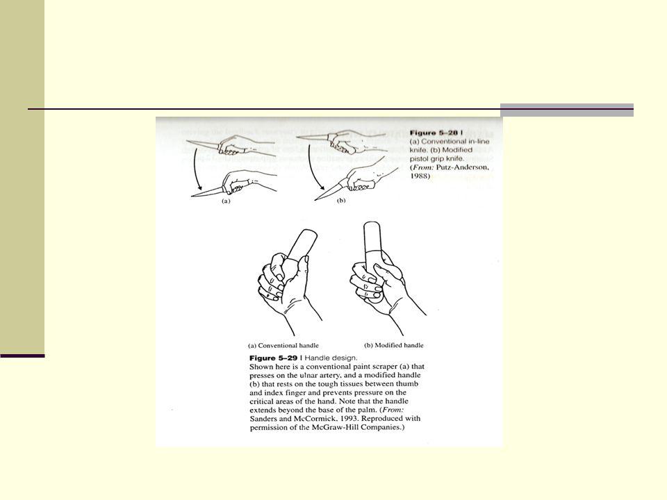 5.Merancangan tools sehingga dapat digunakan oleh sebagian besar orang 6.
