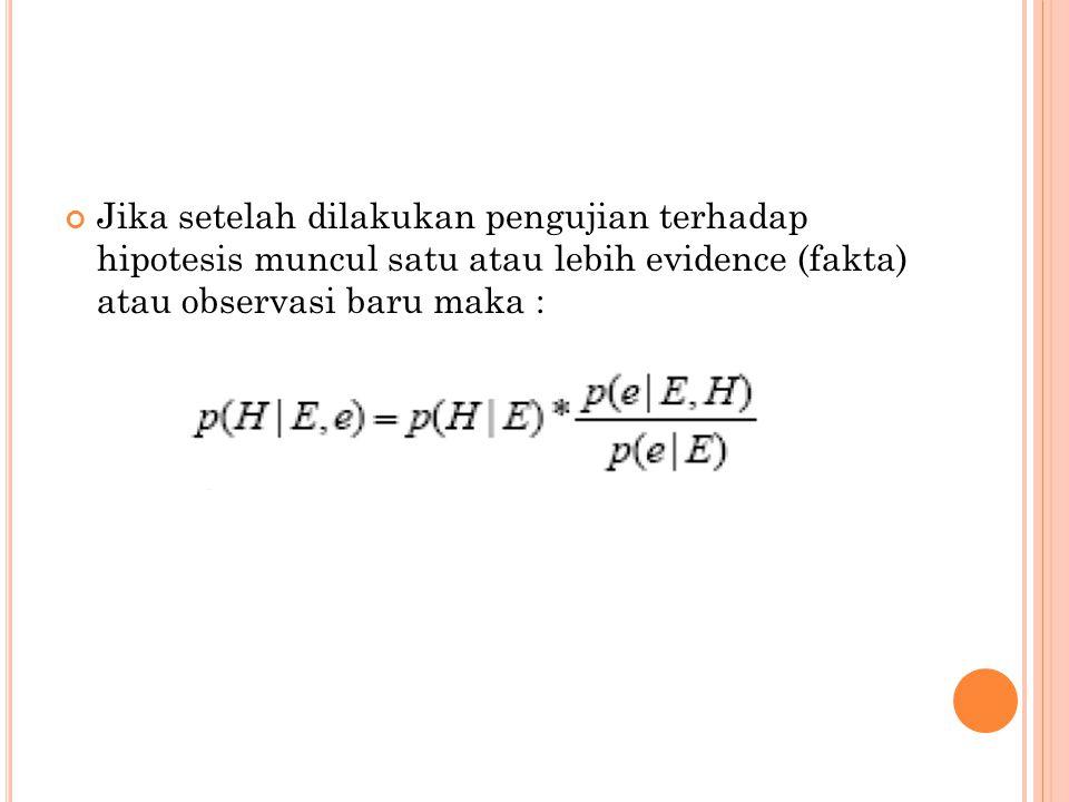 Jika setelah dilakukan pengujian terhadap hipotesis muncul satu atau lebih evidence (fakta) atau observasi baru maka :