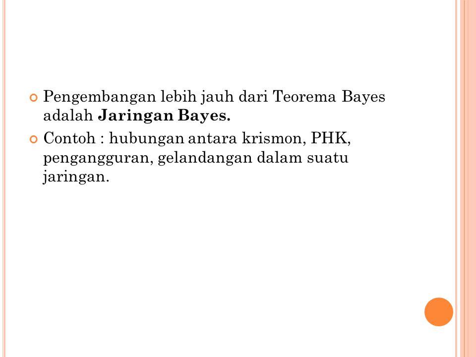 Pengembangan lebih jauh dari Teorema Bayes adalah Jaringan Bayes. Contoh : hubungan antara krismon, PHK, pengangguran, gelandangan dalam suatu jaringa