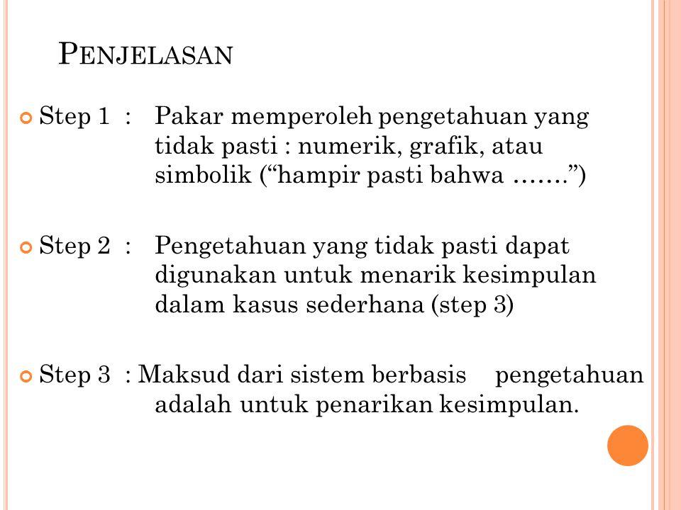 """P ENJELASAN Step 1 :Pakar memperoleh pengetahuan yang tidak pasti : numerik, grafik, atau simbolik (""""hampir pasti bahwa ……."""") Step 2 :Pengetahuan yang"""