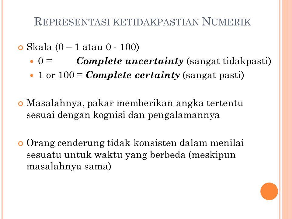R EPRESENTASI KETIDAKPASTIAN N UMERIK Skala (0 – 1 atau 0 - 100) 0 = Complete uncertainty (sangat tidakpasti) 1 or 100 = Complete certainty (sangat pa