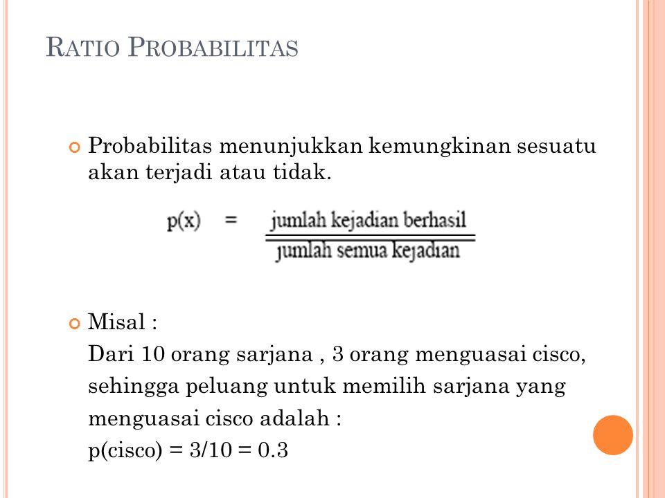 R ATIO P ROBABILITAS Probabilitas menunjukkan kemungkinan sesuatu akan terjadi atau tidak. Misal : Dari 10 orang sarjana, 3 orang menguasai cisco, seh