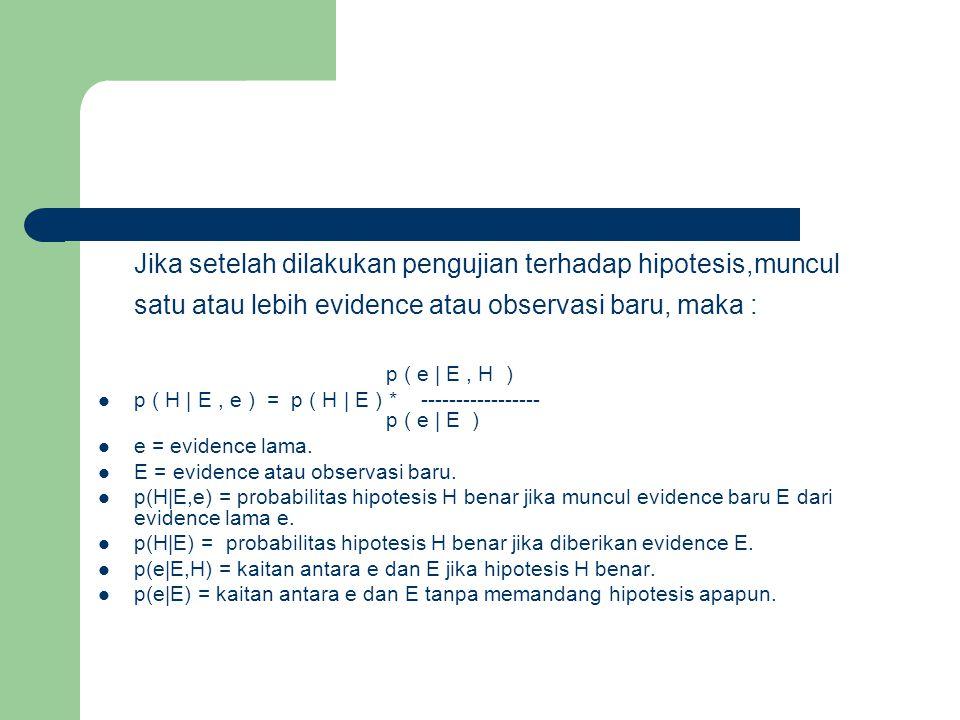 Jika setelah dilakukan pengujian terhadap hipotesis,muncul satu atau lebih evidence atau observasi baru, maka : p ( e | E, H ) p ( H | E, e ) = p ( H