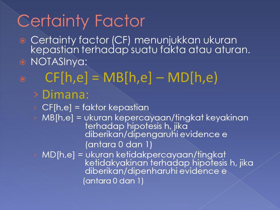 A e1 e2 h h1h2 C B Ada 3 hal Yang Mungkin Terjadi (a) (b) (c) 1.Beberapa evidence dikombinasikan untuk menentukan CF, Lihat gambar (a) 2.Beberapa Hipotesis dikombinasikan untuk menentukan CF, Lihat gambar (b) 3.Beberapa Aturan saling bergandengan (Ketidakpastian dari suatu aturan menjadi inputan untuk aturan yang lainnya, Lihat gambar (c)
