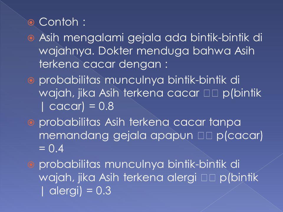  probabilitas Asih terkena alergi tanpa memandang gejala apapun p(alergi) = 0.7  probabilitas munculnya bintik-bintik di wajah, jika Asih jerawatan p(bintik | jerawatan) = 0.9  probabilitas Asih jerawatan tanpa memandang gejala apapun p(jerawatan) = 0.5
