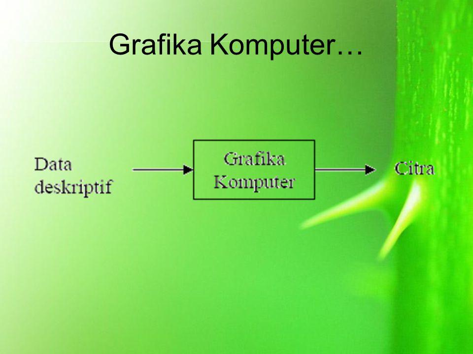Grafika Komputer…