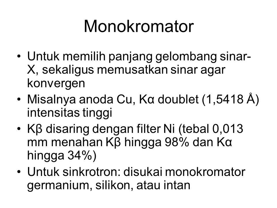 Monokromator Untuk memilih panjang gelombang sinar- X, sekaligus memusatkan sinar agar konvergen Misalnya anoda Cu, Kα doublet (1,5418 Å) intensitas tinggi Kβ disaring dengan filter Ni (tebal 0,013 mm menahan Kβ hingga 98% dan Kα hingga 34%) Untuk sinkrotron: disukai monokromator germanium, silikon, atau intan
