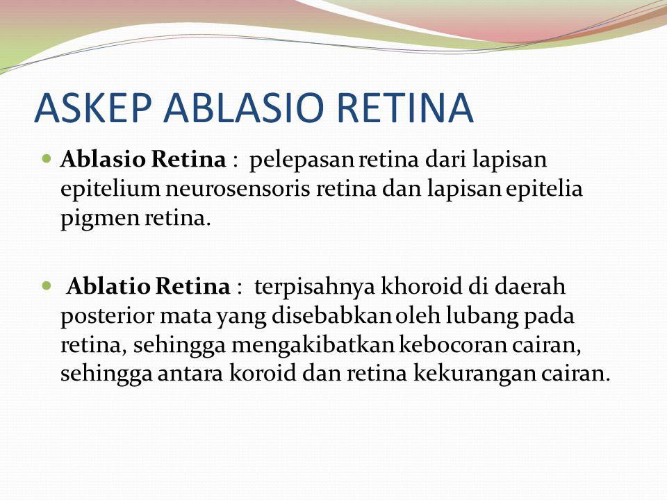 ASKEP ABLASIO RETINA Ablasio Retina : pelepasan retina dari lapisan epitelium neurosensoris retina dan lapisan epitelia pigmen retina. Ablatio Retina