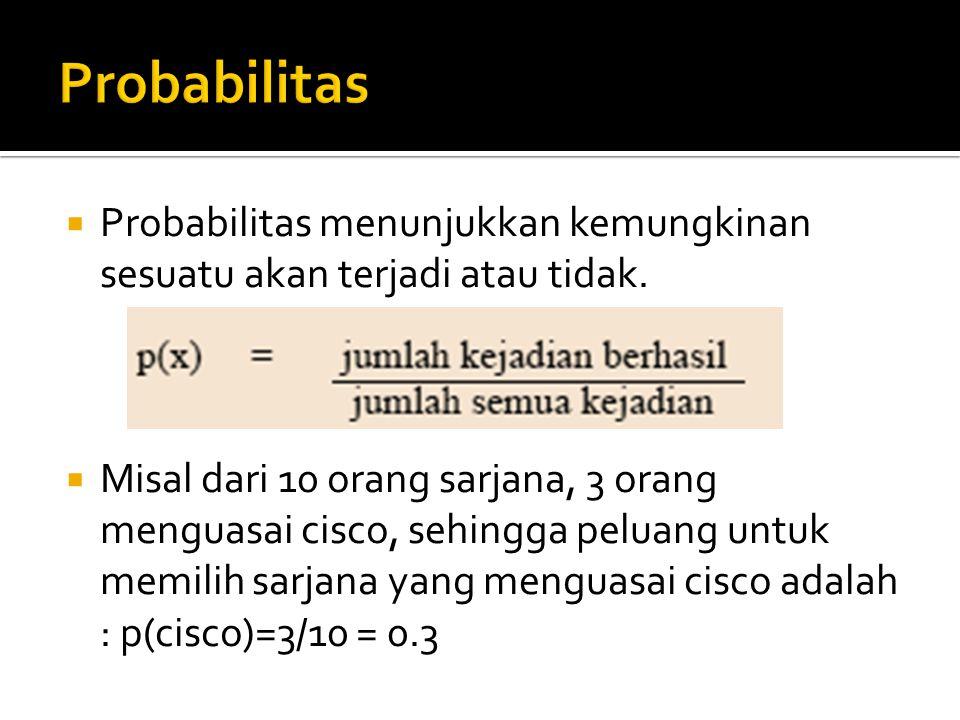  Probabilitas menunjukkan kemungkinan sesuatu akan terjadi atau tidak.  Misal dari 10 orang sarjana, 3 orang menguasai cisco, sehingga peluang untuk