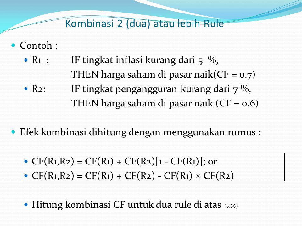 Kombinasi 2 (dua) atau lebih Rule Contoh : R1 : IF tingkat inflasi kurang dari 5 %, THEN harga saham di pasar naik(CF = 0.7) R2:IF tingkat penganggura