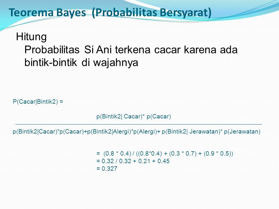 Hitung Probabilitas Si Ani terkena alergi karena ada bintik-bintik di wajahnya Teorema Bayes (Probabilitas Bersyarat) P(Alergi|Bintik2) = p(Bintik2| Alergi)* p(Alergi) p(Bintik2|Cacar)*p(Cacar)+p(Bintik2|Alergi)*p(Alergi)+ p(Bintik2| Jerawatan)* p(Jerawatan) = 0.214