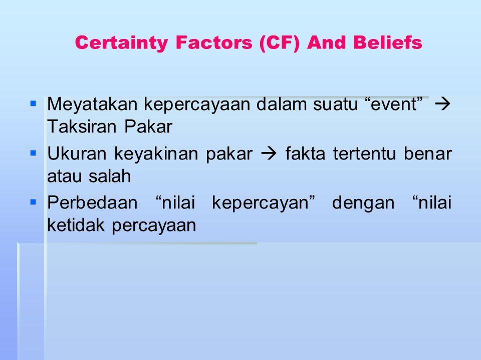 """  Meyatakan kepercayaan dalam suatu """"event""""  Taksiran Pakar   Ukuran keyakinan pakar  fakta tertentu benar atau salah   Perbedaan """"nilai keper"""