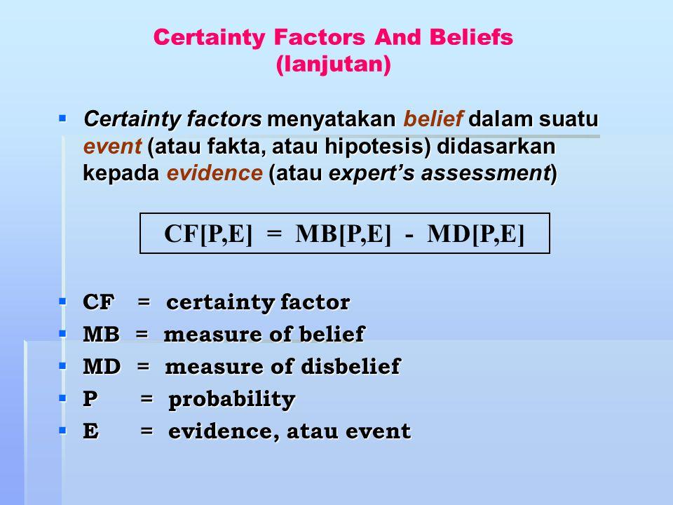 Certainty Factors And Beliefs (lanjutan)  Certainty factors menyatakan dalam suatu (atau fakta, atau hipotesis) didasarkan kepada (atau expert's asse
