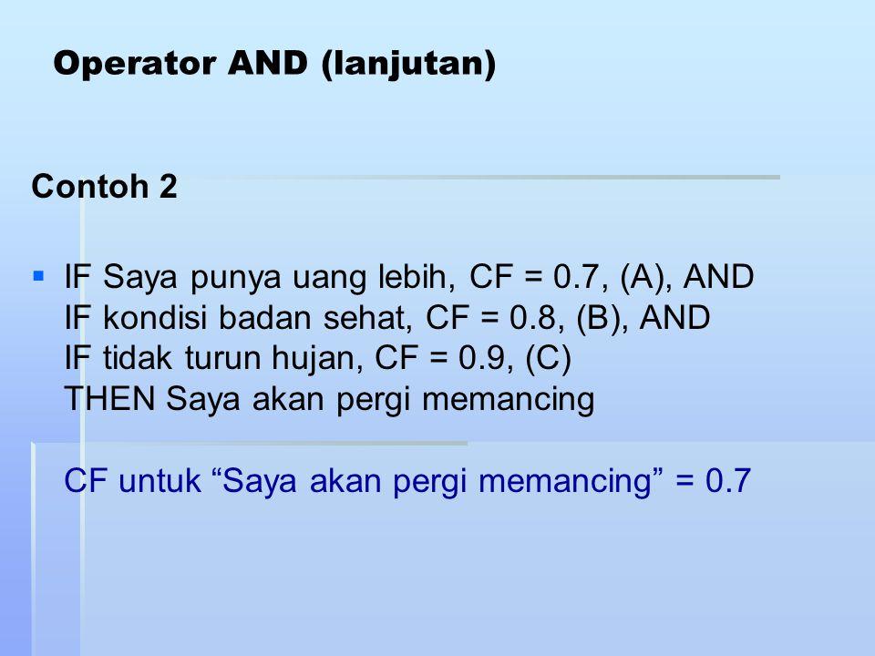 Contoh 2   IF Saya punya uang lebih, CF = 0.7, (A), AND IF kondisi badan sehat, CF = 0.8, (B), AND IF tidak turun hujan, CF = 0.9, (C) THEN Saya aka