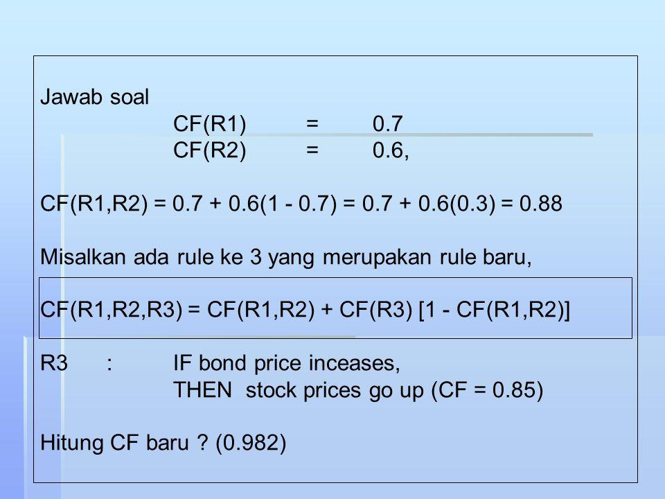 Jawab soal CF(R1)=0.7 CF(R2)=0.6, CF(R1,R2) = 0.7 + 0.6(1 - 0.7) = 0.7 + 0.6(0.3) = 0.88 Misalkan ada rule ke 3 yang merupakan rule baru, CF(R1,R2,R3)