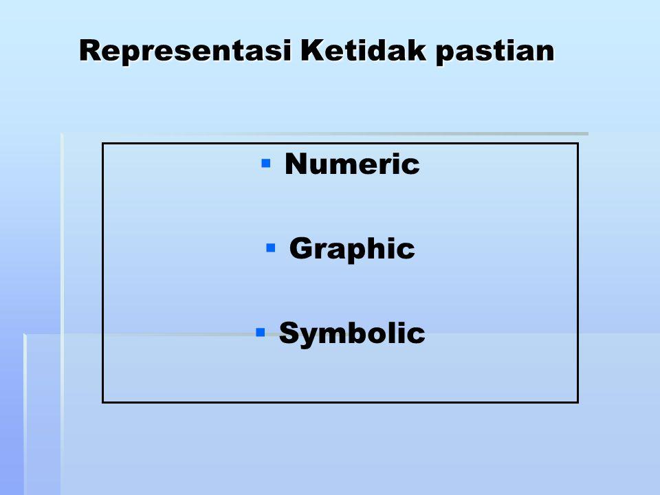 Representasi Ketidak pastian   Numeric   Graphic   Symbolic