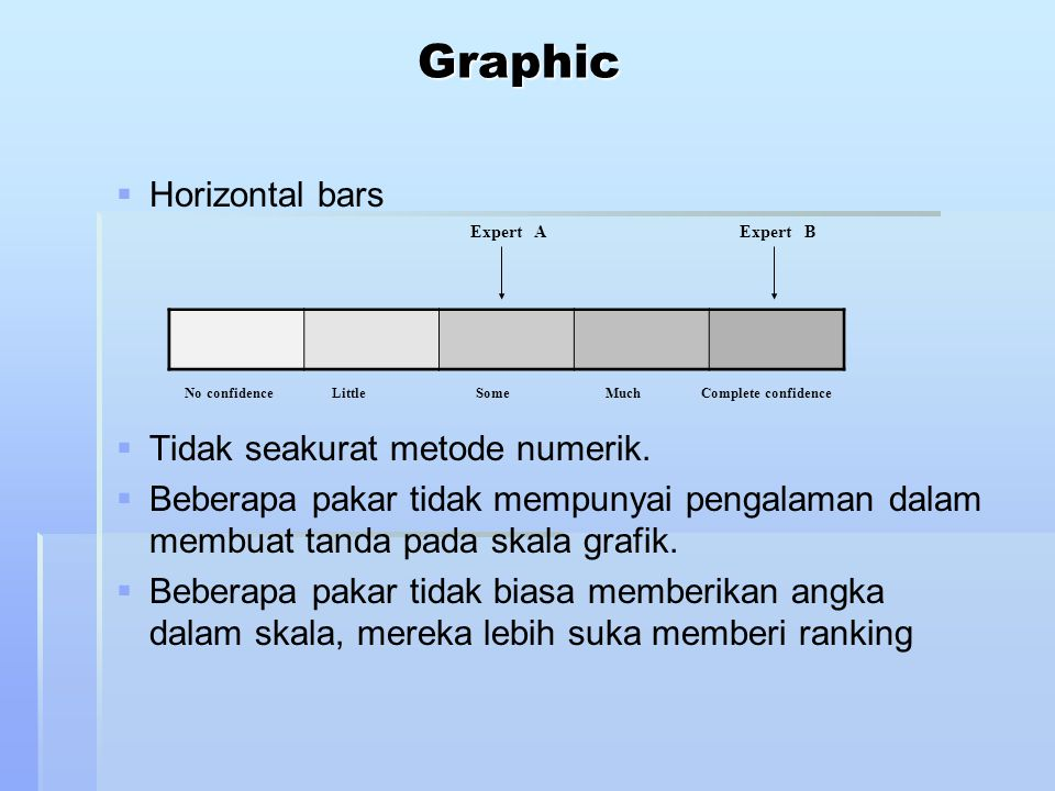 Kombinasi beberapa Certainty Factors dalam Satu Rule  Operator AND IF inflation is high, CF = 50 %, (A), AND IF unemployment rate is above 7 %, CF = 70 %, (B), AND IF bond prices decline, CF = 100 %, (C) THEN stock prices decline CF[(A), (B), CF(C)] = Minimum [CF(A), CF(B), CF(C)] The CF for stock prices to decline = 50 percent