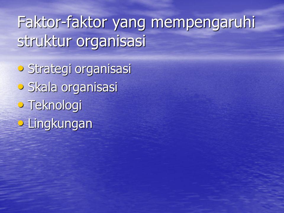 Faktor-faktor yang mempengaruhi struktur organisasi Strategi organisasi Strategi organisasi Skala organisasi Skala organisasi Teknologi Teknologi Lingkungan Lingkungan
