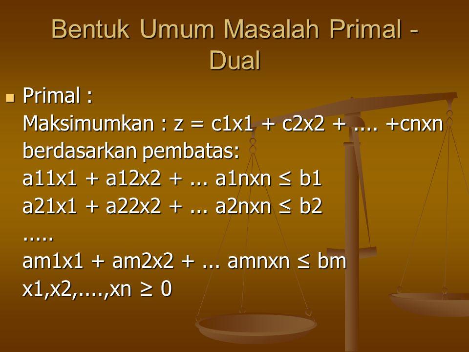Bentuk Umum Masalah Primal - Dual Primal : Primal : Maksimumkan : z = c1x1 + c2x2 +.... +cnxn berdasarkan pembatas: a11x1 + a12x2 +... a1nxn ≤ b1 a21x