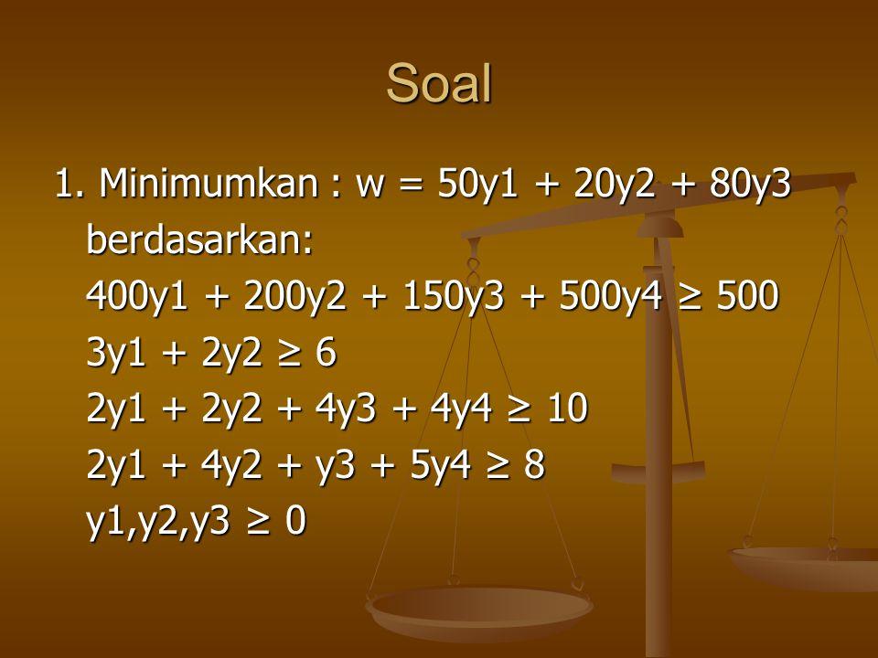 Soal 1. Minimumkan : w = 50y1 + 20y2 + 80y3 berdasarkan: 400y1 + 200y2 + 150y3 + 500y4 ≥ 500 3y1 + 2y2 ≥ 6 2y1 + 2y2 + 4y3 + 4y4 ≥ 10 2y1 + 4y2 + y3 +