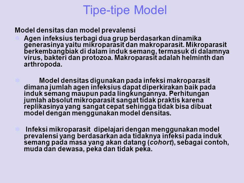 Model deterministik dan model stochastik Model deterministik menggunakan nilai-nilai parameter tertentu.
