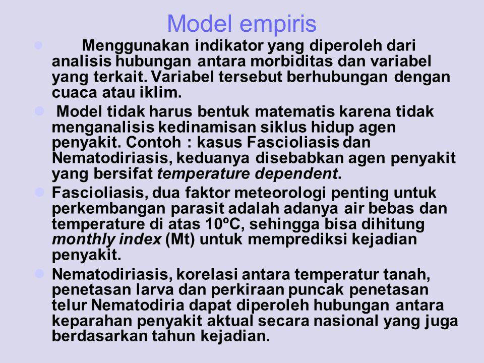 Model Explanasi Contoh dari model ini adalah morbiditas cacing, penyebaran virus PMK melalui udara, dan kasus penyakit Ostertagiasis berdasarkan model matematika yang diformulasikan dari kedinamisan parasit dan populasi induk semang.