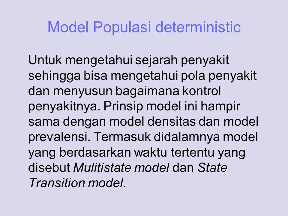 Model Populasi deterministic Untuk mengetahui sejarah penyakit sehingga bisa mengetahui pola penyakit dan menyusun bagaimana kontrol penyakitnya. Prin