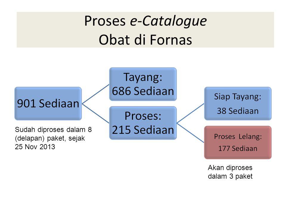 Proses e-Catalogue Obat di Fornas Sudah diproses dalam 8 (delapan) paket, sejak 25 Nov 2013 Akan diproses dalam 3 paket