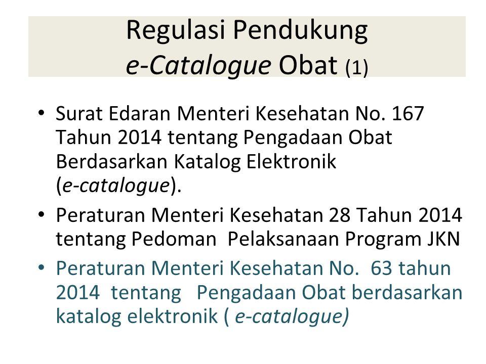 Regulasi Pendukung e-Catalogue Obat (1) Surat Edaran Menteri Kesehatan No.