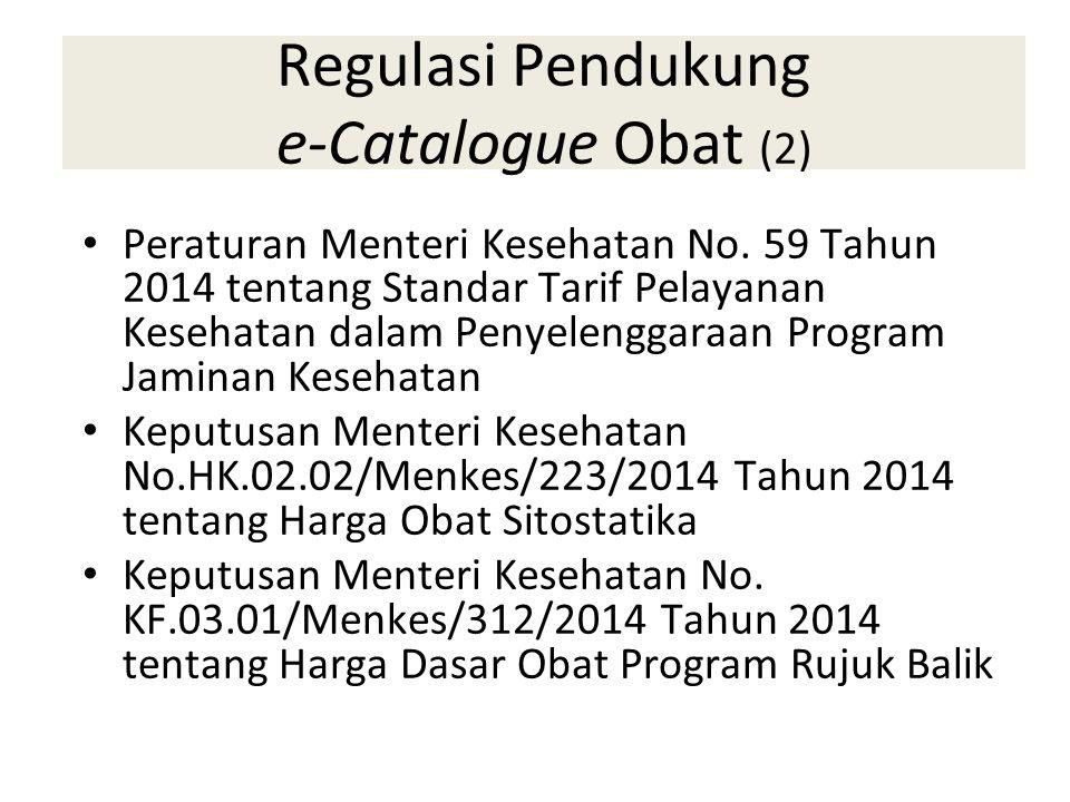 Regulasi Pendukung e-Catalogue Obat (2) Peraturan Menteri Kesehatan No.