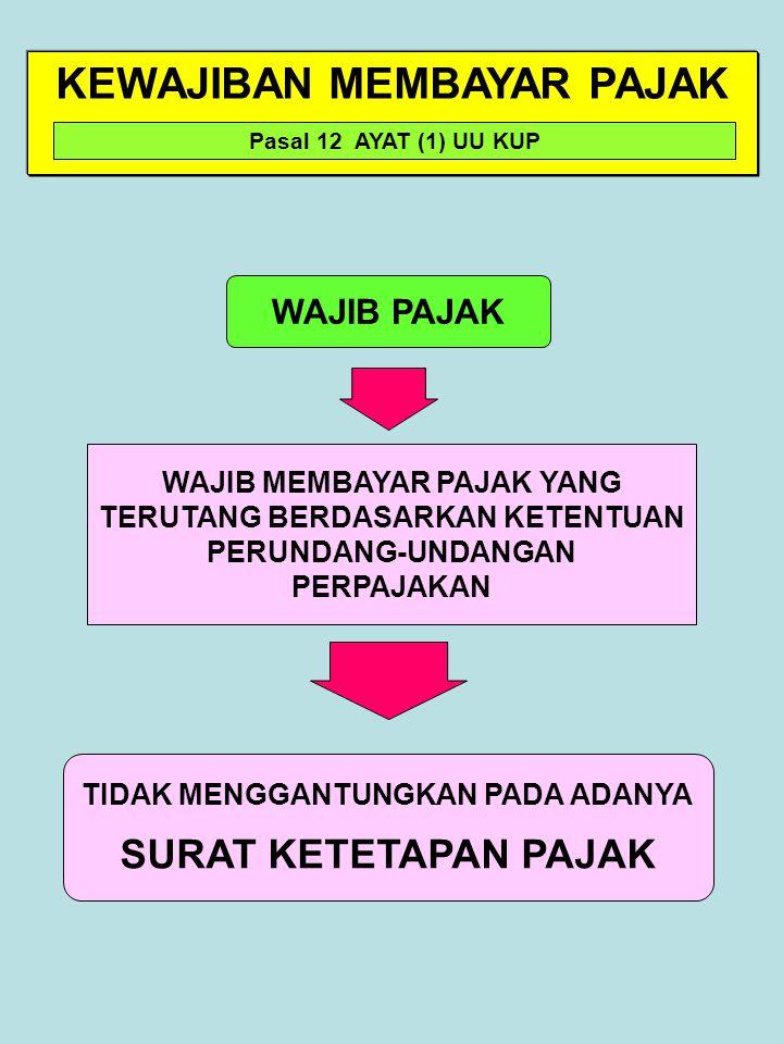 KEWAJIBAN MEMBAYAR PAJAK Pasal 12 AYAT (1) UU KUP WAJIB PAJAK WAJIB MEMBAYAR PAJAK YANG TERUTANG BERDASARKAN KETENTUAN PERUNDANG-UNDANGAN PERPAJAKAN TIDAK MENGGANTUNGKAN PADA ADANYA SURAT KETETAPAN PAJAK