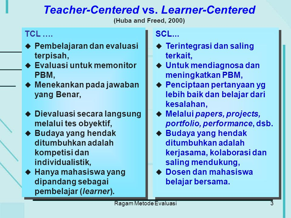 Ragam Metode Evaluasi3 Teacher-Centered vs. Learner-Centered (Huba and Freed, 2000) TCL ….