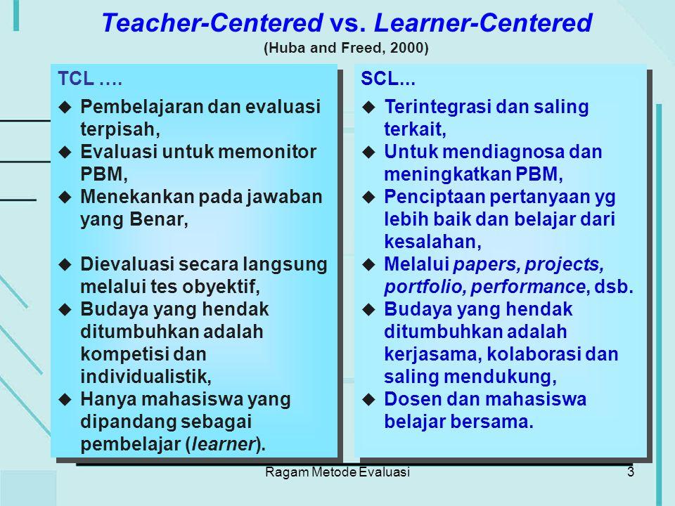 Ragam Metode Evaluasi4 Reflection Dengan cara apa Anda mengetahui bahwa cara mengajar Anda, mengikuti pendekatan TCL.