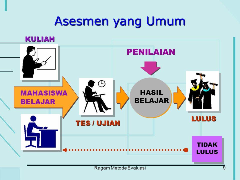 Ragam Metode Evaluasi20 2.