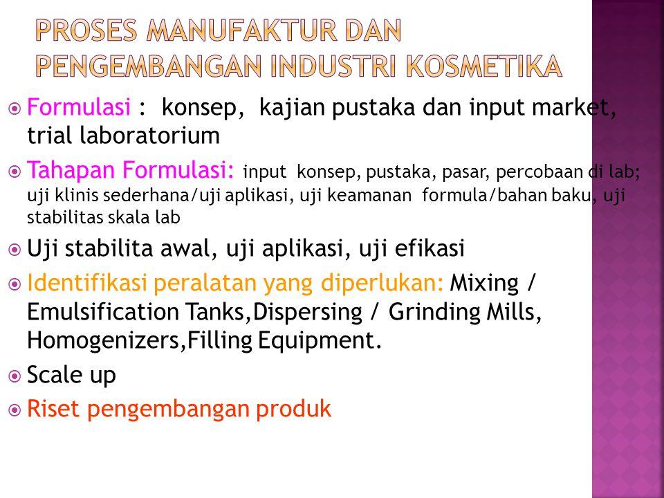  Formulasi : konsep, kajian pustaka dan input market, trial laboratorium  Tahapan Formulasi: input konsep, pustaka, pasar, percobaan di lab; uji kli
