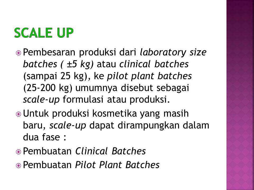  Pembesaran produksi dari laboratory size batches ( ±5 kg) atau clinical batches (sampai 25 kg), ke pilot plant batches (25-200 kg) umumnya disebut s