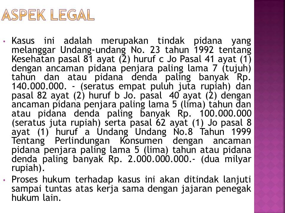 Kasus ini adalah merupakan tindak pidana yang melanggar Undang-undang No. 23 tahun 1992 tentang Kesehatan pasal 81 ayat (2) huruf c Jo Pasal 41 ayat (
