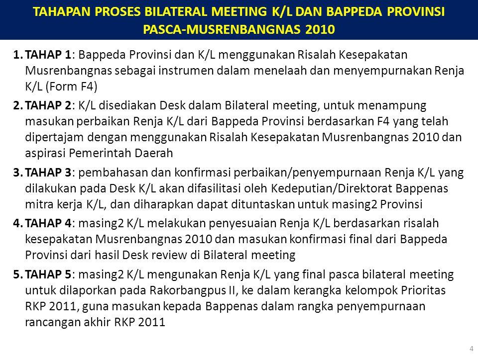 TAHAPAN PROSES BILATERAL MEETING K/L DAN BAPPEDA PROVINSI PASCA-MUSRENBANGNAS 2010 1.TAHAP 1: Bappeda Provinsi dan K/L menggunakan Risalah Kesepakatan Musrenbangnas sebagai instrumen dalam menelaah dan menyempurnakan Renja K/L (Form F4) 2.TAHAP 2: K/L disediakan Desk dalam Bilateral meeting, untuk menampung masukan perbaikan Renja K/L dari Bappeda Provinsi berdasarkan F4 yang telah dipertajam dengan menggunakan Risalah Kesepakatan Musrenbangnas 2010 dan aspirasi Pemerintah Daerah 3.TAHAP 3: pembahasan dan konfirmasi perbaikan/penyempurnaan Renja K/L yang dilakukan pada Desk K/L akan difasilitasi oleh Kedeputian/Direktorat Bappenas mitra kerja K/L, dan diharapkan dapat dituntaskan untuk masing2 Provinsi 4.TAHAP 4: masing2 K/L melakukan penyesuaian Renja K/L berdasarkan risalah kesepakatan Musrenbangnas 2010 dan masukan konfirmasi final dari Bappeda Provinsi dari hasil Desk review di Bilateral meeting 5.TAHAP 5: masing2 K/L mengunakan Renja K/L yang final pasca bilateral meeting untuk dilaporkan pada Rakorbangpus II, ke dalam kerangka kelompok Prioritas RKP 2011, guna masukan kepada Bappenas dalam rangka penyempurnaan rancangan akhir RKP 2011 4