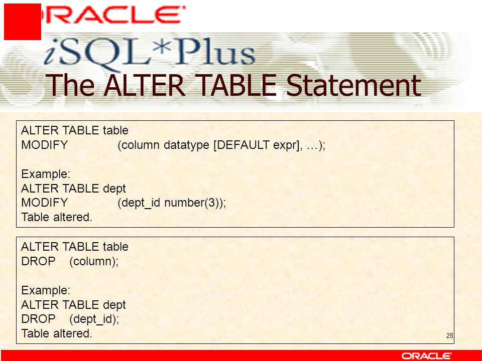 28 The ALTER TABLE Statement ALTER TABLE table MODIFY(column datatype [DEFAULT expr], …); Example: ALTER TABLE dept MODIFY(dept_id number(3)); Table a