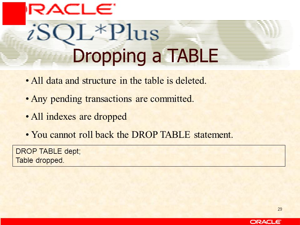 29 Dropping a TABLE DROP TABLE dept; Table dropped. All data and structure in the table is deleted. Any pending transactions are committed. All indexe